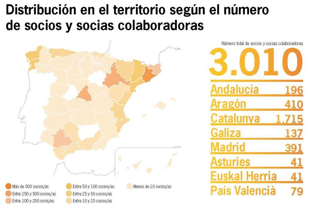 Número de socios y socias colaboradoras y su distribución territorial
